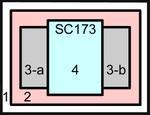 Sc173